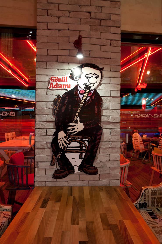 Mimoza Mimarlık – Leman Kültür Bursa:  tarz Yeme & İçme