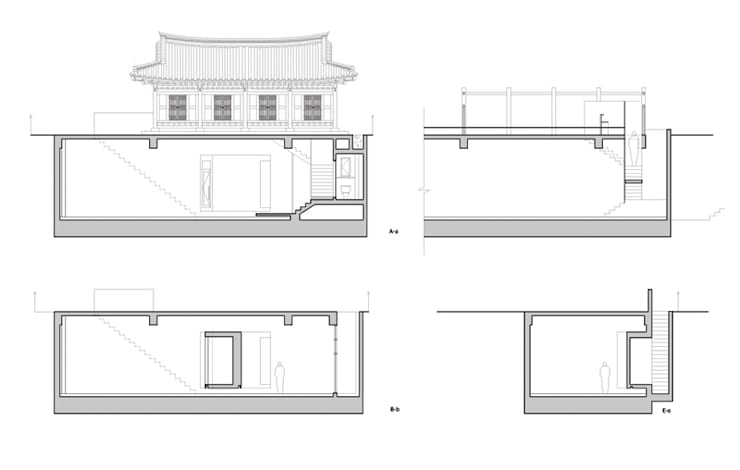 [Jeonju Hanok Gallery & Guest house ]: 더그라운드 건축 The ground Architects의