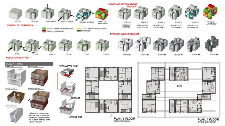 Moving H2ouses/ Мигрирующие дома H2O:  в . Автор – INT2architecture