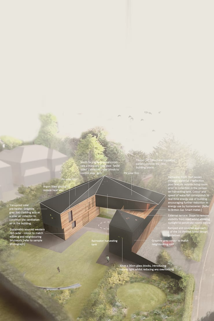 Environmental strategy:  Houses by MZO TARR Architects