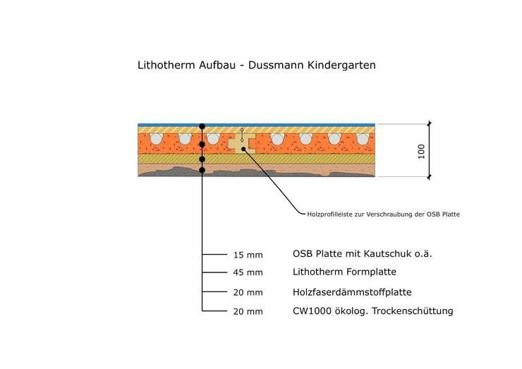 by Wärmekombinat GmbH,