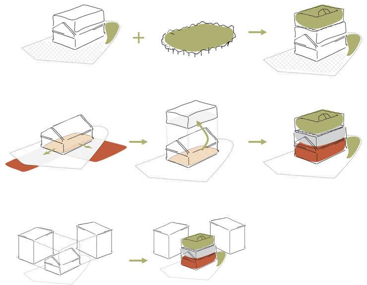 URBAN SANDWICH: styl , w kategorii  zaprojektowany przez Zalewski Architecture Group