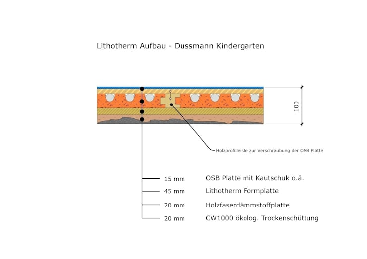 Oleh Wärmekombinat GmbH