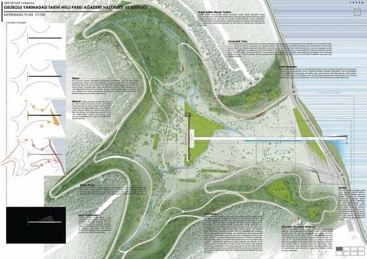 ON TASARIM LTD. ŞTi. – Gelibolu yarımadası tarihi milli parkı kavramsal plan:  tarz