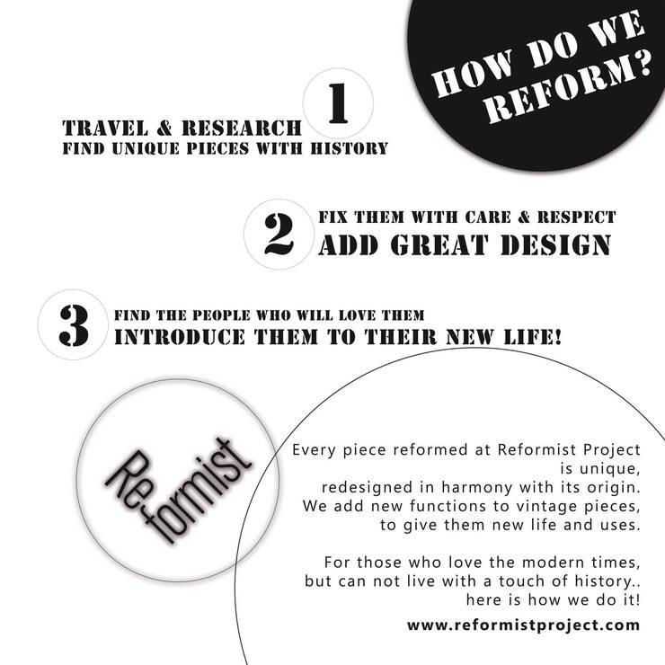 Reformist Project – Reformist Project  :  tarz İç Dekorasyon