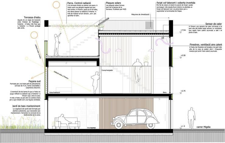 Casa Migdia:  de estilo  de Sau Taller d'Arquitectura