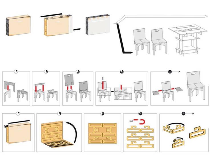 Handleiding:   door studio Che Eyzenbach