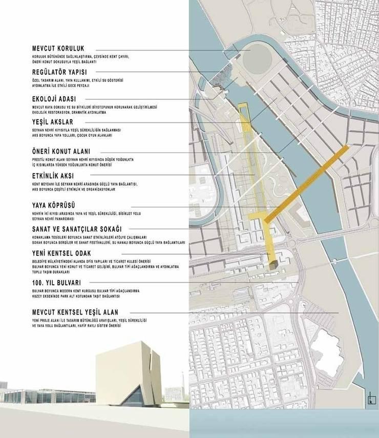 ON TASARIM LTD. ŞTi. – Çevreye duyarlı kentsel tasarım:  tarz
