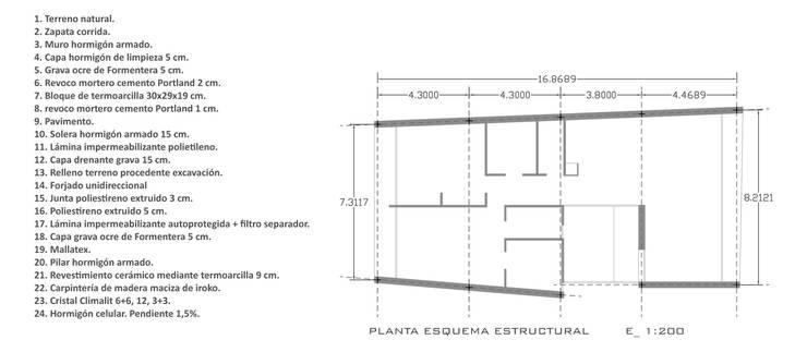 Vivienda Unifamiliar:  de estilo  de GodoyArquitectos