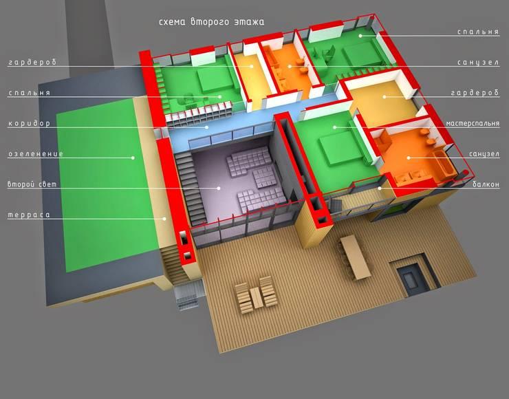 ДОМ В ПОСЕЛКЕ ПОЛИВАНОВО (визуализация): Дома в . Автор – ALEXANDER ZHIDKOV ARCHITECT