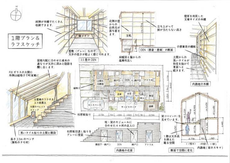 1F PLAN: 豊田空間デザイン室 一級建築士事務所が手掛けたです。