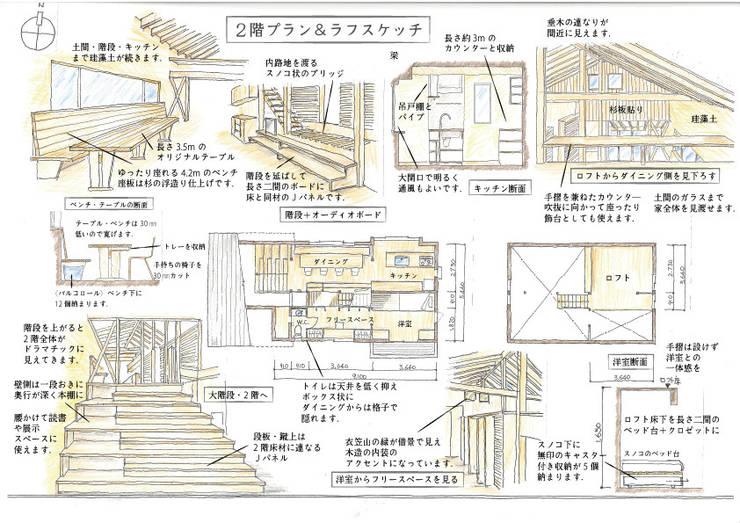 Projekty,   zaprojektowane przez 豊田空間デザイン室 一級建築士事務所