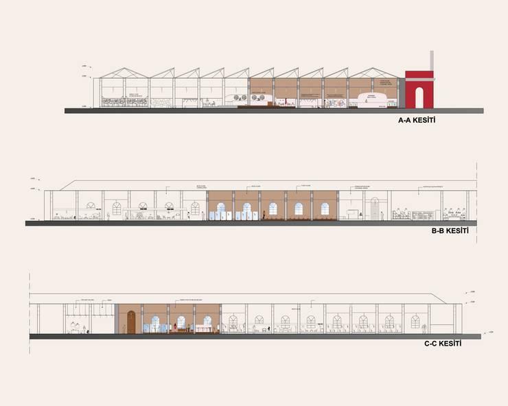 İki İç Mimar – FUAR & MÜZE:  tarz İç Dekorasyon