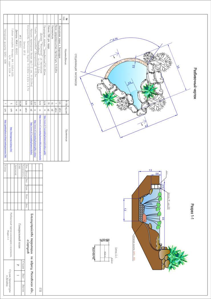 Ландшафтный проект- 6 соток:  в . Автор – Студия 'ART Story'
