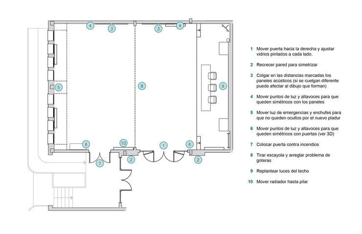 Guía para constructor:  de estilo  de Marta del Valle