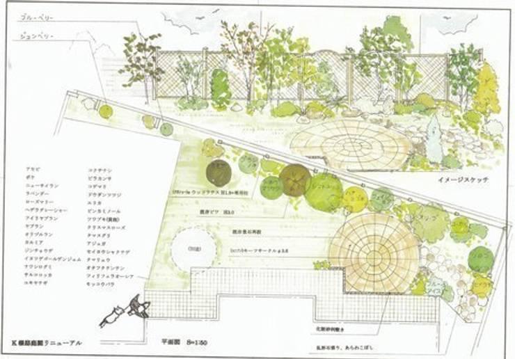 植栽だけの遮蔽は鬱陶しくなりがち…: アーテック・にしかわ/アーテック一級建築士事務所が手掛けたです。