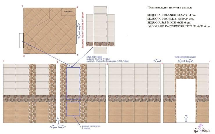 Выкладка плитки в совмещенном санузле:  в . Автор – kairis