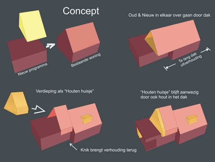 Concept:   door TTAB (Tjade Timmer Architect & Bouwadvies), Eclectisch