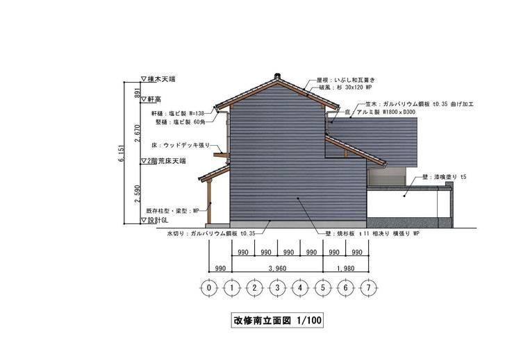 南立面図(South elevation): きど建築設計事務所(Kido Architectural Design Office)が手掛けたカントリーです。,カントリー