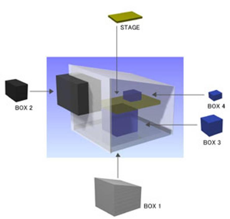 box in BOXの3Dイメージ: 豊田空間デザイン室 一級建築士事務所が手掛けた現代のです。,モダン