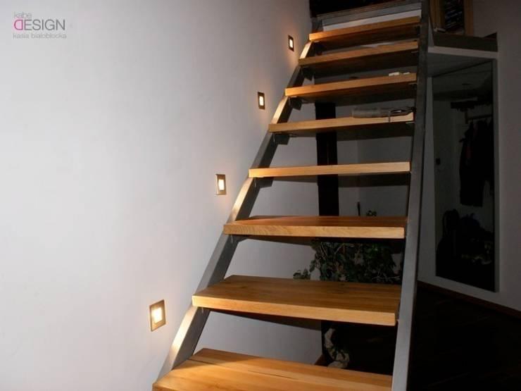 Projekt Gliwice: styl , w kategorii Ściany zaprojektowany przez kabeDesign kasia białobłocka