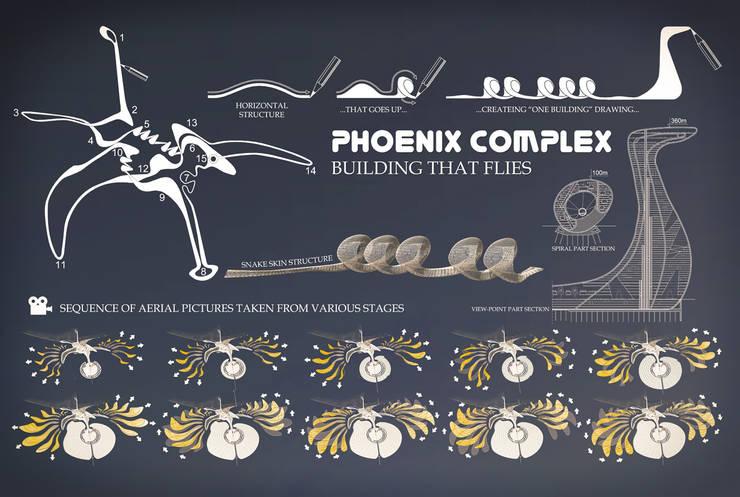 PHOENIX COMPLEX DESIGN image5: styl , w kategorii  zaprojektowany przez Filip Kurzewski