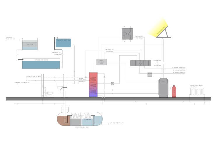 Häuser von E2 Architecture + Interiors, Modern