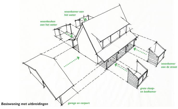 ontwerpconcept:   door KAW architecten, Landelijk