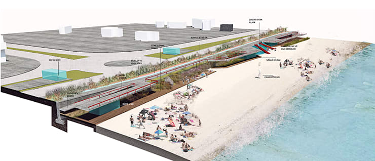 Praxis Peyzaj Mimarlığı ve Kentsel Tasarım – Konyaaltı Plajı:  tarz , Akdeniz