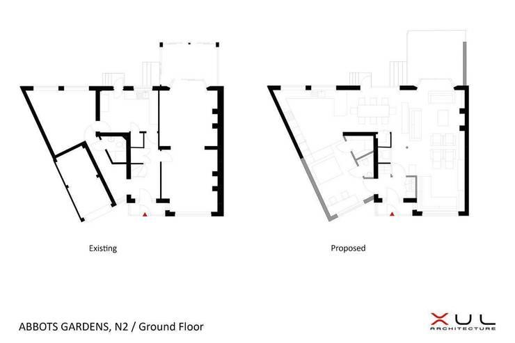 von XUL Architecture