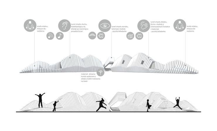 Plac zabawa – TUNELE ZMYSŁU w Gliwicach : styl , w kategorii Szkoły zaprojektowany przez Architekt wnętrz Klaudia Pniak