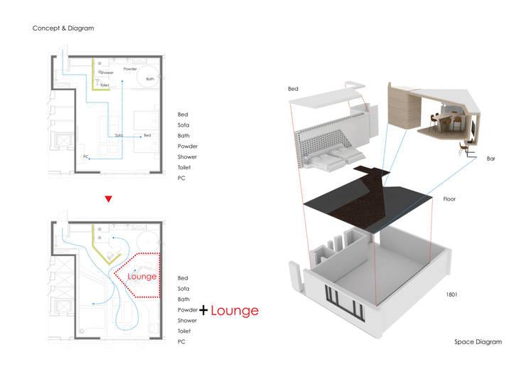 Lounge_17: Seungmo Lim의