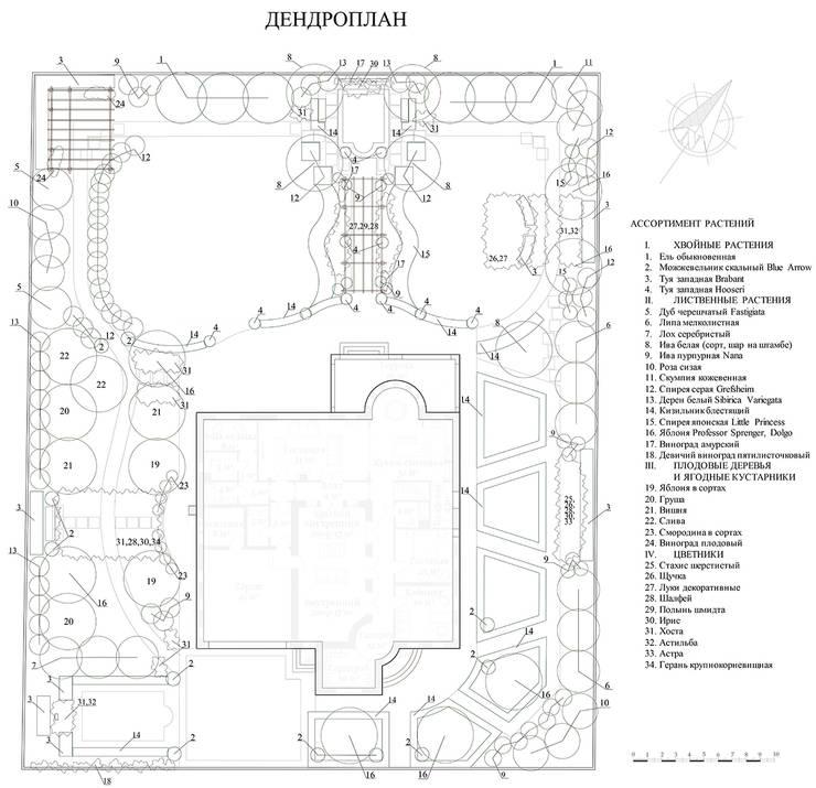 План посадок растений.: Сады в . Автор – Руслан Михайлов rmgarden,