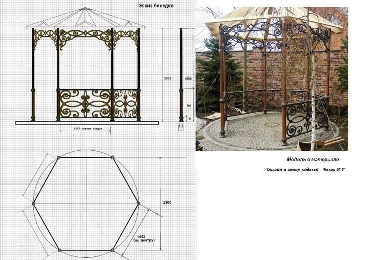 Беседка: Сад  в . Автор – Скульптор