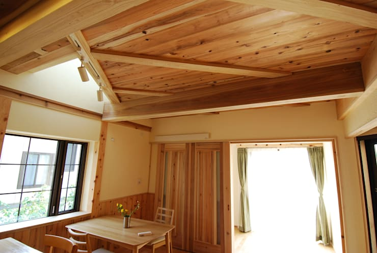 Hotels oleh おおつ住宅工房, Country Kayu Wood effect