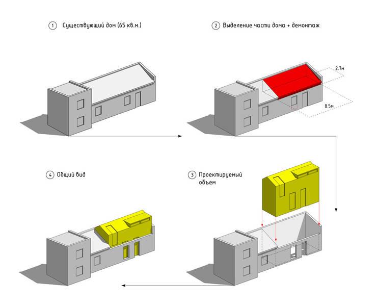 Residential house reconstruction with addition of a mansard floor: Дома в . Автор – Denis Svirid