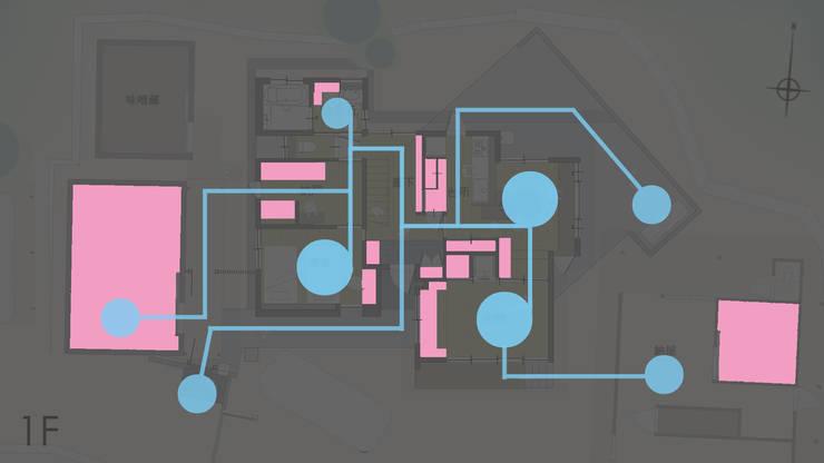 2つのコンセプトの組み合わせ: 優人舎一級建築士事務所が手掛けた家です。
