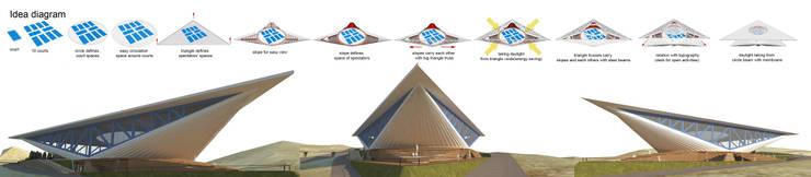SELIM SENIN – Oluşum Diyagramı:  tarz Stadyumlar