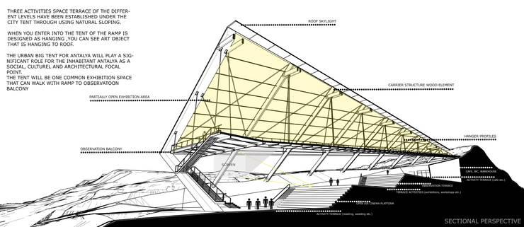 SELIM SENIN – Kesit Perspektif:  tarz Etkinlik merkezleri, Modern Ahşap Ahşap rengi