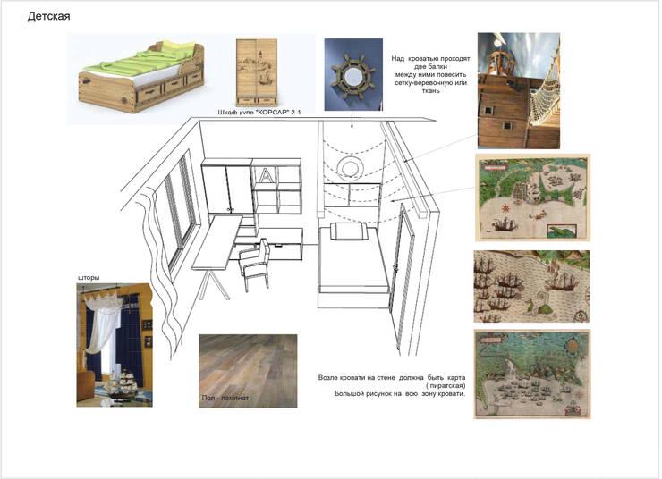 Дизайн проект трехкомнатной квартиры в Москве.: Детские комнаты в . Автор – Скулков Павел