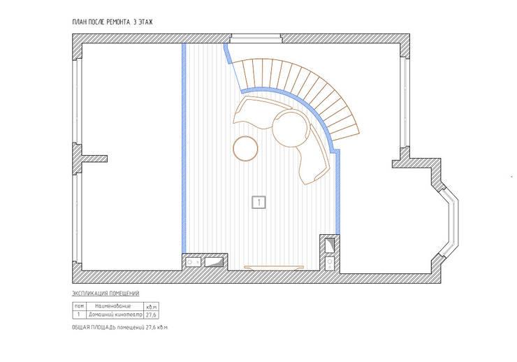 de estilo  de Alena Gorskaya Design Studio, Ecléctico