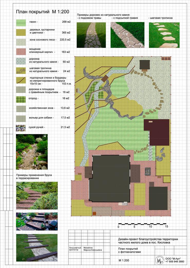 План покрытий: Сады в . Автор – Марина Михайлик