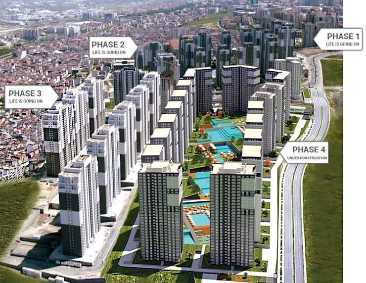 CCT INVESTMENTS – CCT 148 Project in Esenyurt:  tarz Evler
