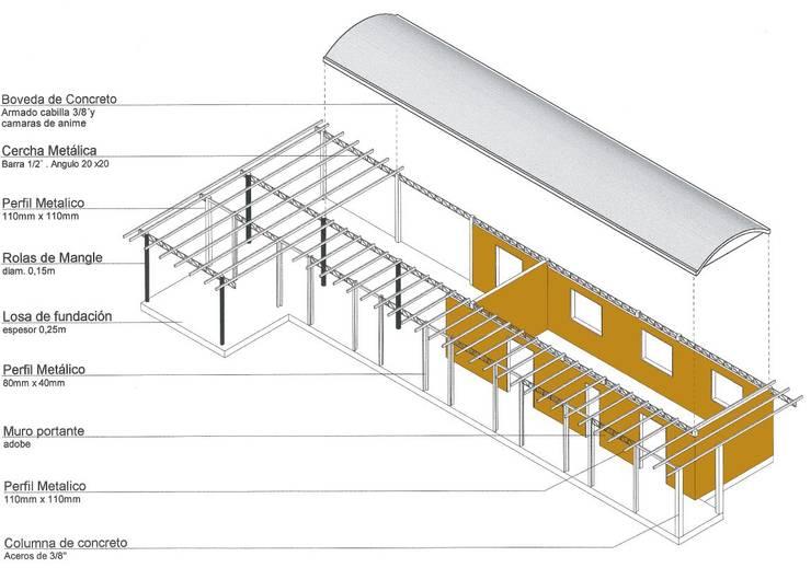 Isometria – Componentes estructurales:  de estilo  por YUSO