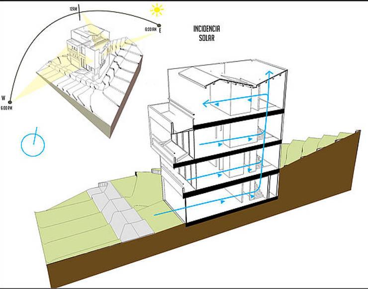 Asoleamiento y vientos: Casas de estilo  por Le.tengo Arquitectos