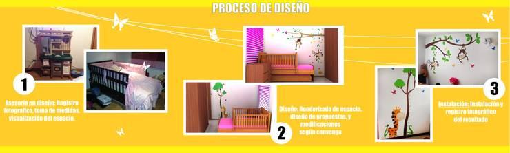 Proceso de diseño:  de estilo  por Fiordana Diseño Interior, Moderno