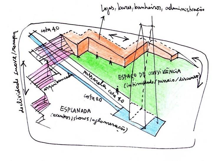 CONCURSO PRAÇA DO NATAL por RECIFEBERLIN Arquitetura e Paisagismo