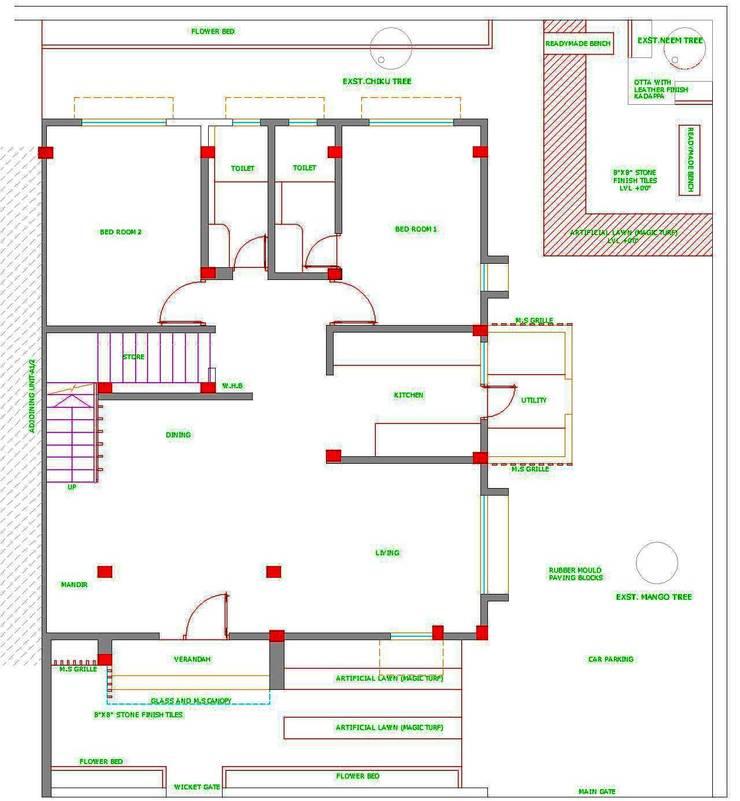 MEHTA HOUSE:   by SYNTHESIS DMC Pvt Ltd