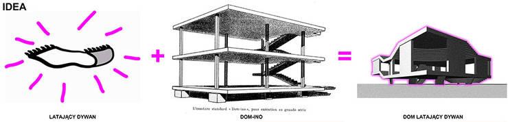 Dom Latający Dywan - diagram ideowy: styl , w kategorii  zaprojektowany przez S.LAB architektura Tomasz Sachanowicz