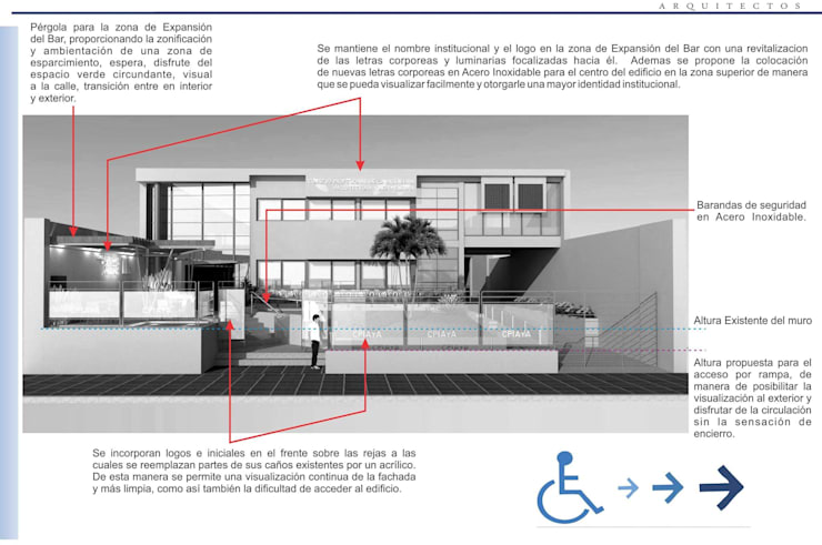 PROPUESTA DE ACCESIBILIDAD de MVArquitectura-Studio